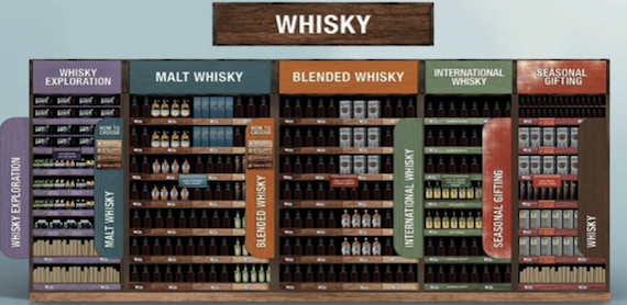 "Pernod Ricard's ""visualisation"" of the whisky aisle"