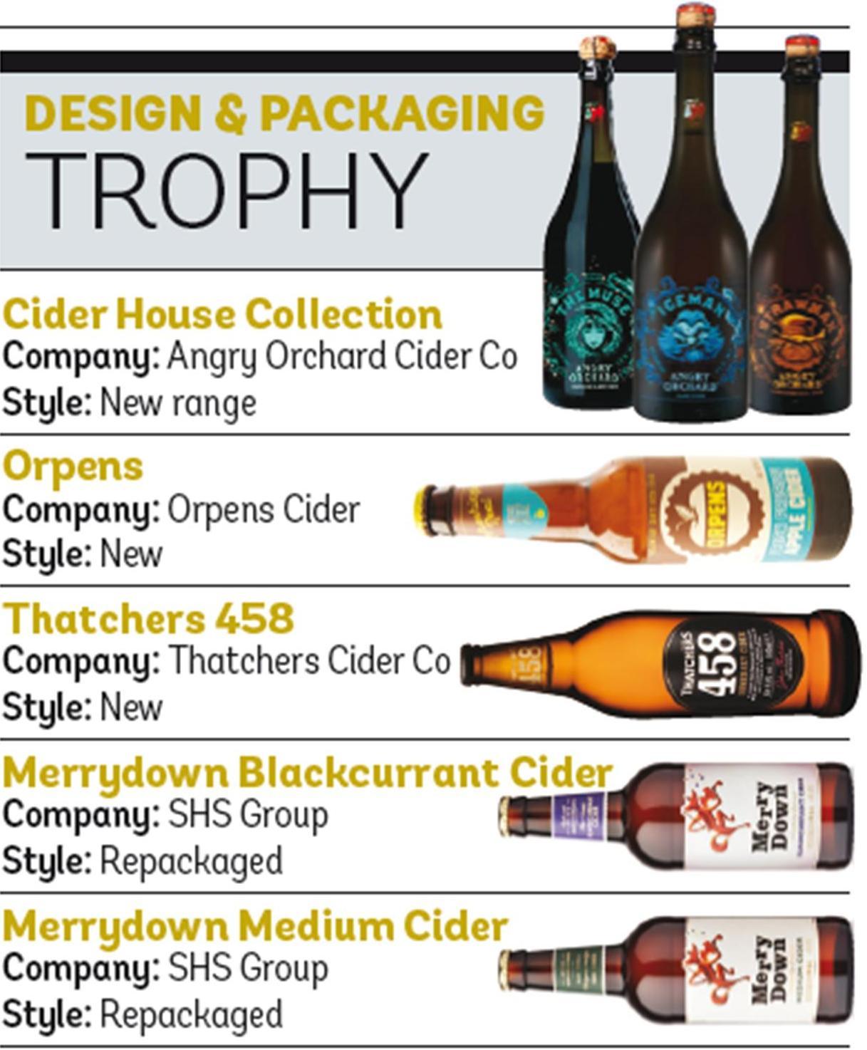 Morrisons kopparberg mixed fruits 250ml product information - Cidre Le Brun Demi Sec Jake S Orchard Sparkling Kent Cider With Nettles